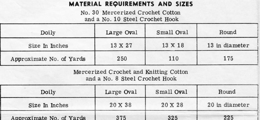 Star Doily Crochet Thread Requirements