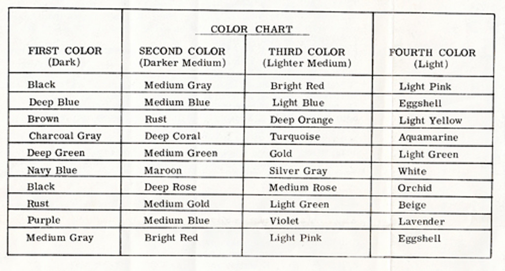Color Chart for Knitted Shells Afghan Pattern Design 7065