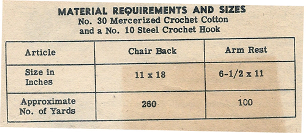 Crochet Material Requirements for Chair Set