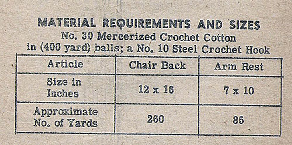 Crochet Thread Requirements for Laura Wheeler 624
