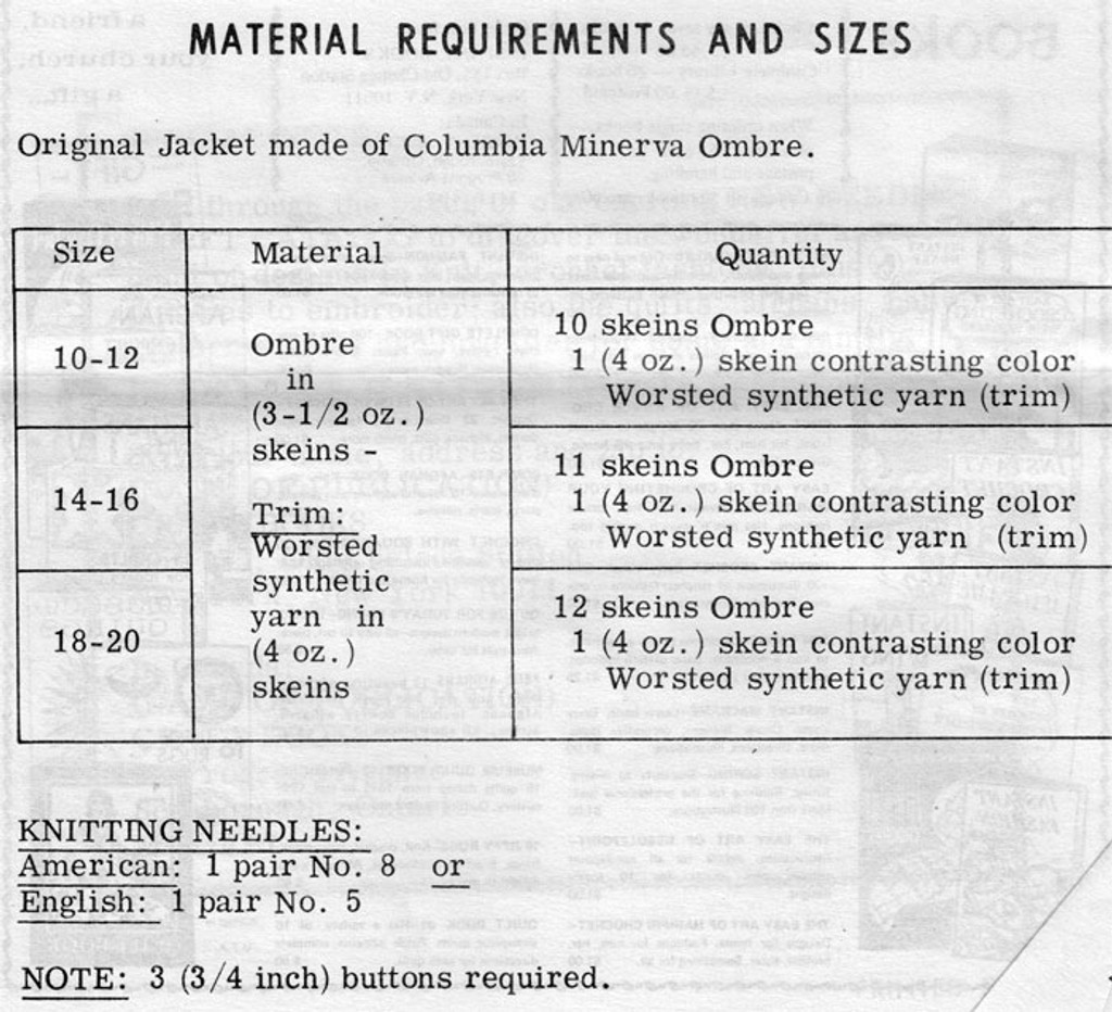 Yarn Requirements for Knitted Jacket