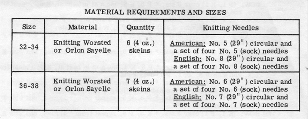 Mail Order 880 Knitting Requirements