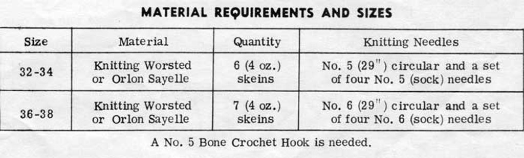 Knitted Cable Jacket Yarn Requirements