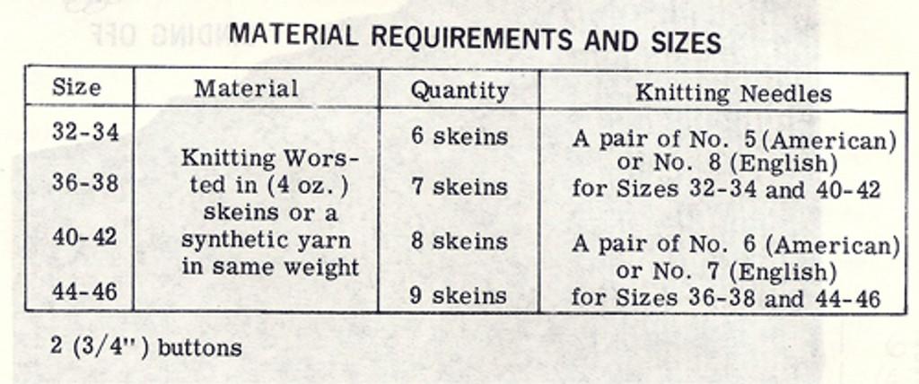 Yarn Requirements for Leaf Cardigan