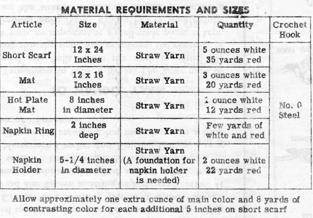 Straw Mats Crochet Material Requirements
