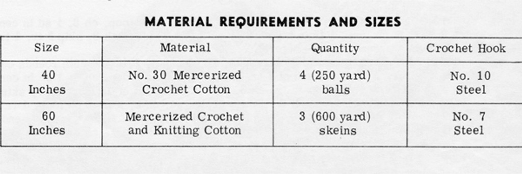 Thread Requirements for Crocheted Pineapple Cloth