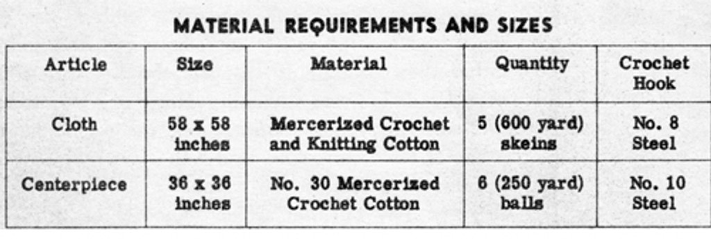 Crocheted Cloth Material Requirements