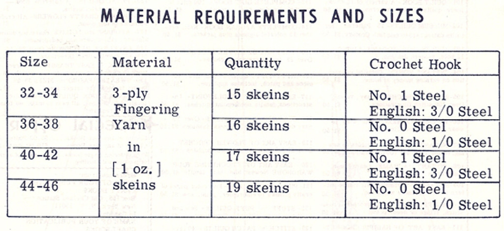 Pineapple Jacket Material requirements