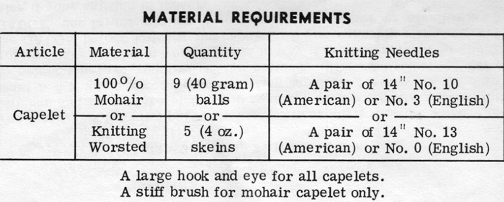 Mohair Knitting Requirements for Capelet