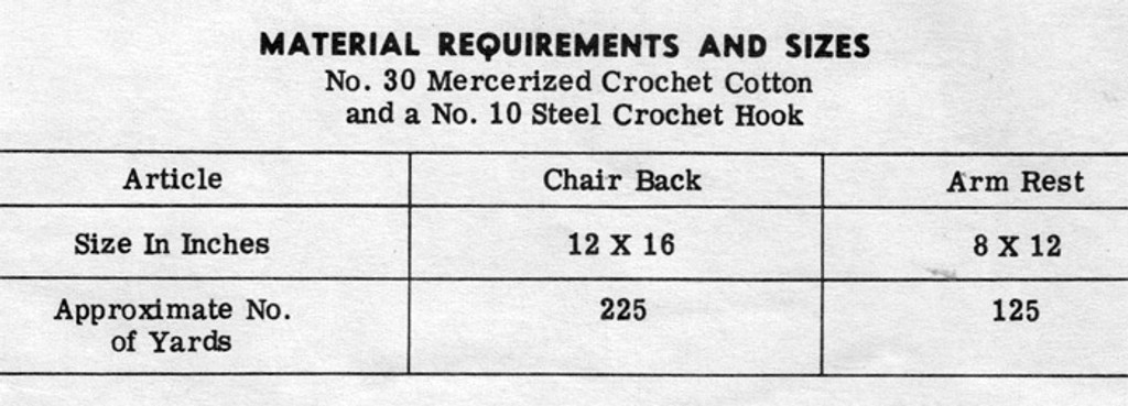 Chair Set Crochet Material Requirements