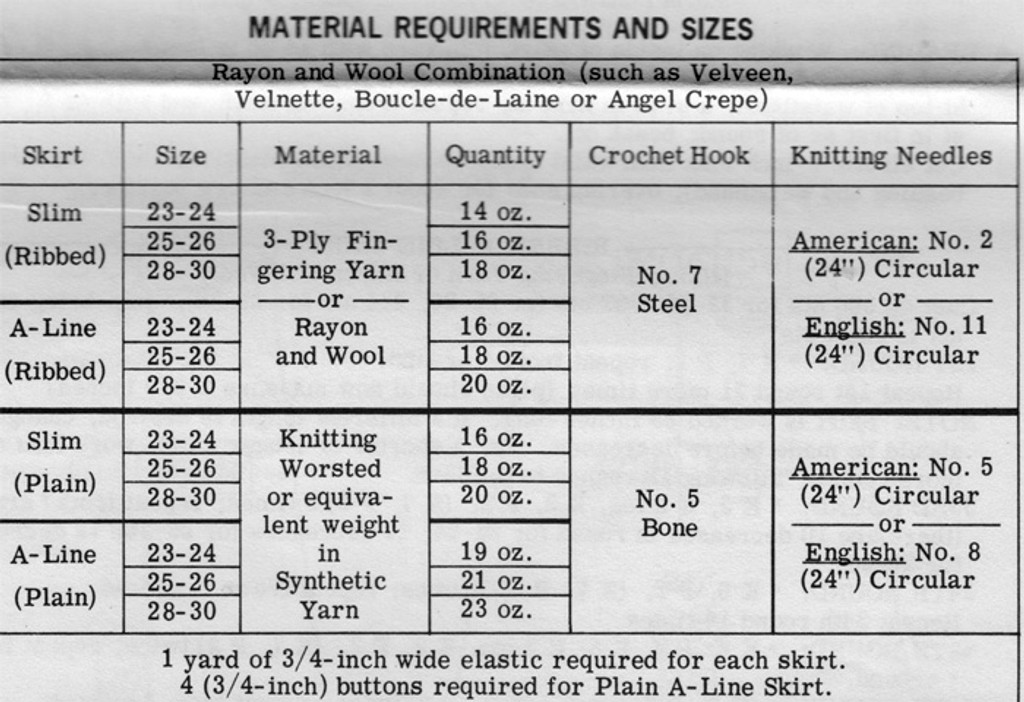 Yarn Requirements for  knitted skirts