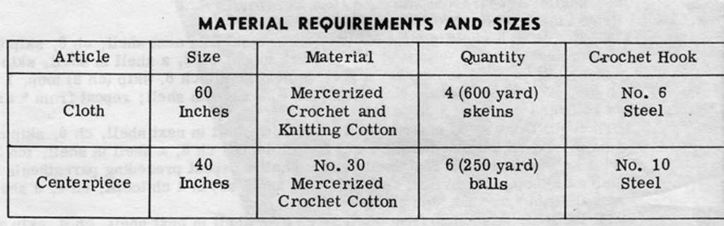 Pineapple Cloth Material Requirements