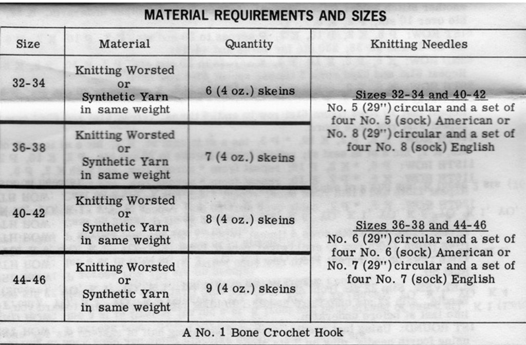 Womans Knit Jacket Material Requirements