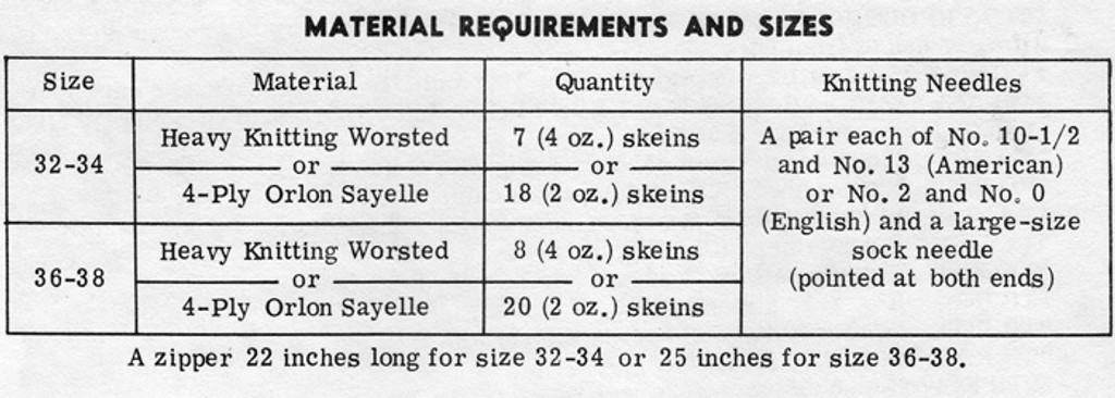 Knitting Requirements for cable jacket pattern