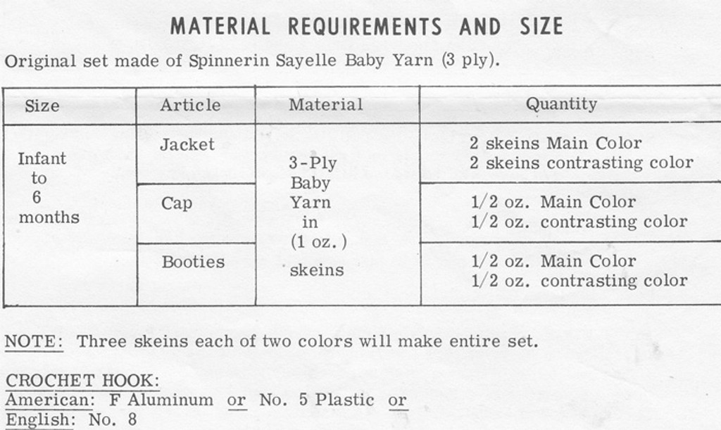 Crochet Material Requirements for Baby Set