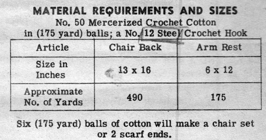 Material Requirements for Filet Crochet Kitten Chair Set