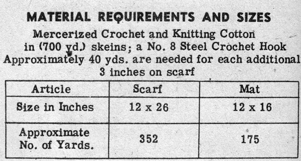 Thread Requirements for Crocheted Runner Pattern Design 7313