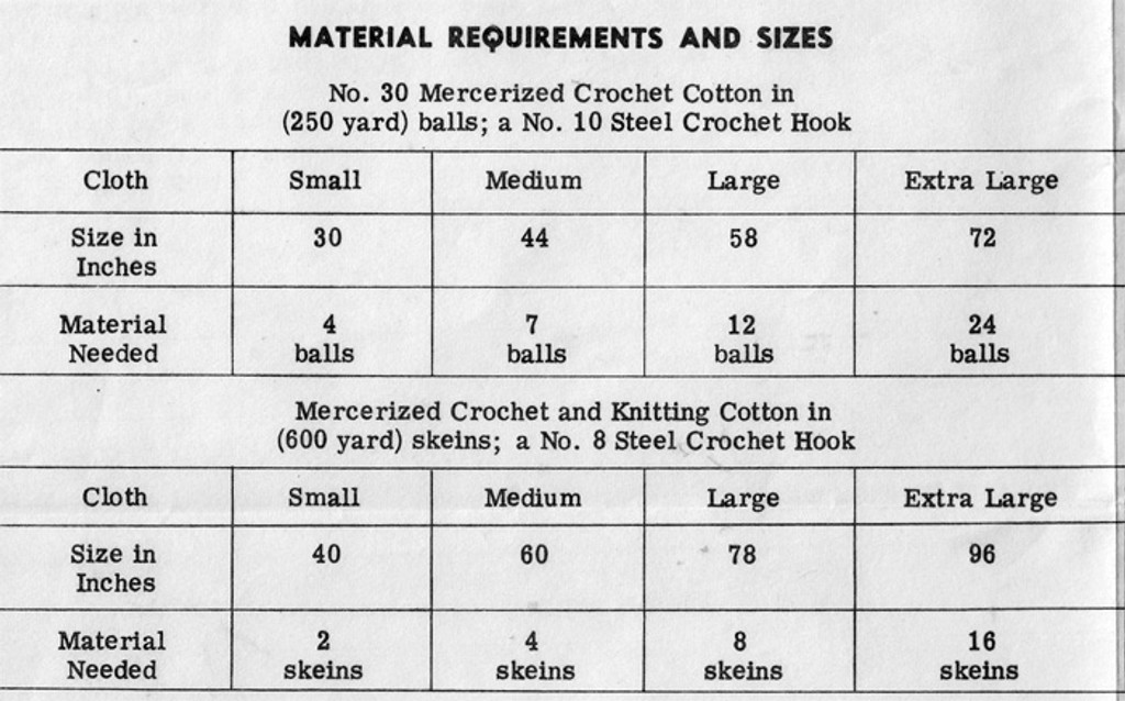 Crochet Tablecloth Material Requirements