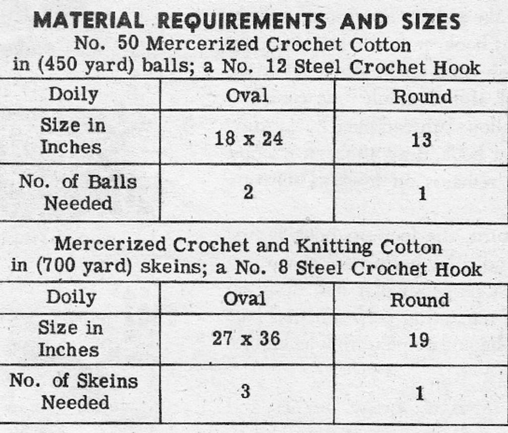 Oval Doily Filet Crochet Thread Chart for Design 7214