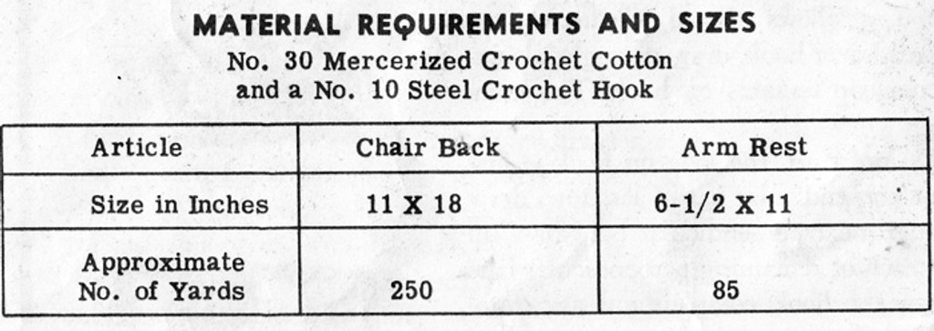 Thread Requirements for Crochet pattern Design 7299