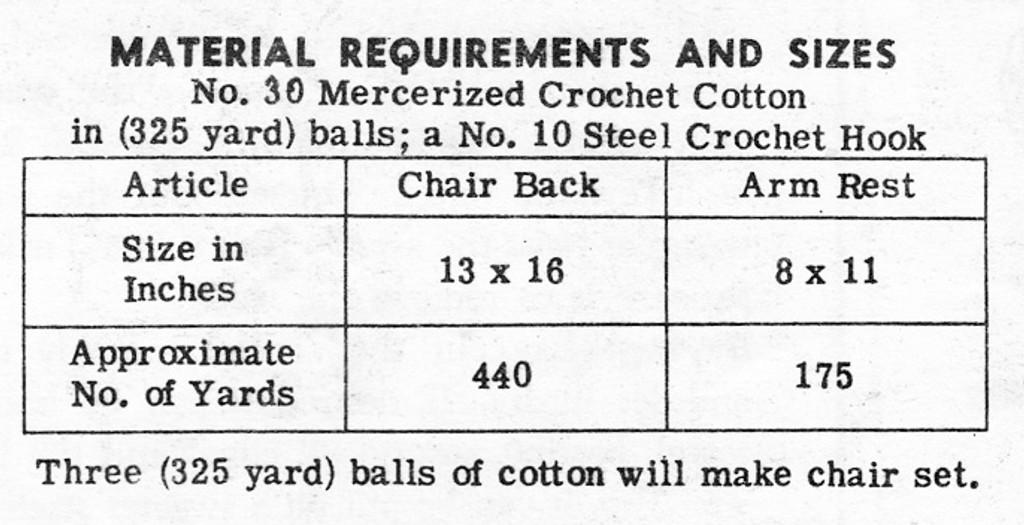 Crochet Thread for Daisy Chair Set Pattern Design 912