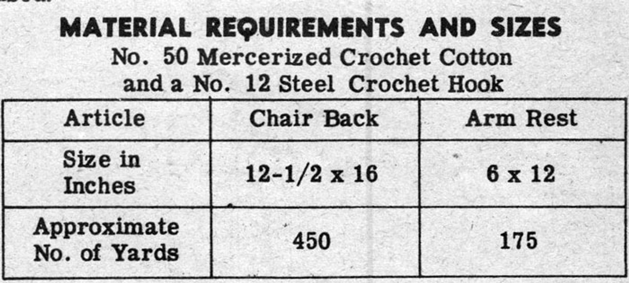 filet crochet thread requirements