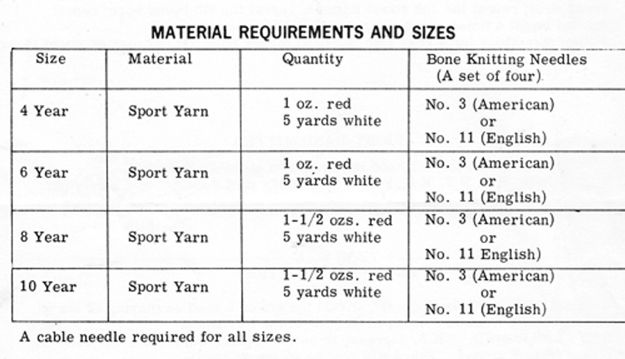 Yarn Requirements for Childs Knitted Slippers