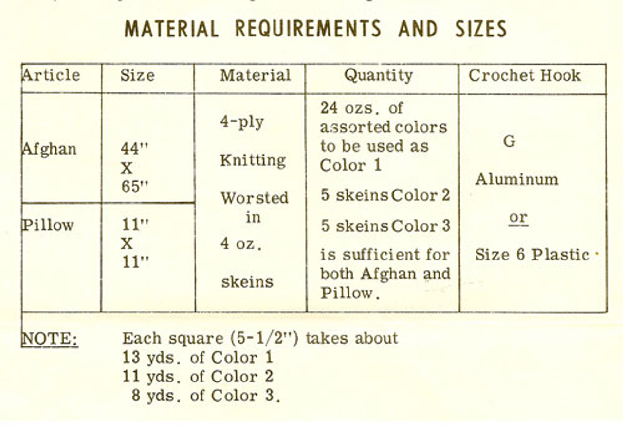Crochet Material Requirements for Granny Afghan
