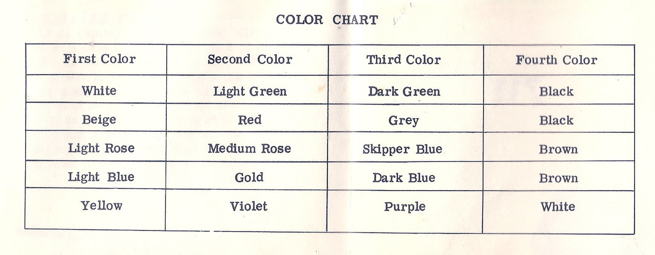 Color Chart for Daisy Afghan Crochet Pattern