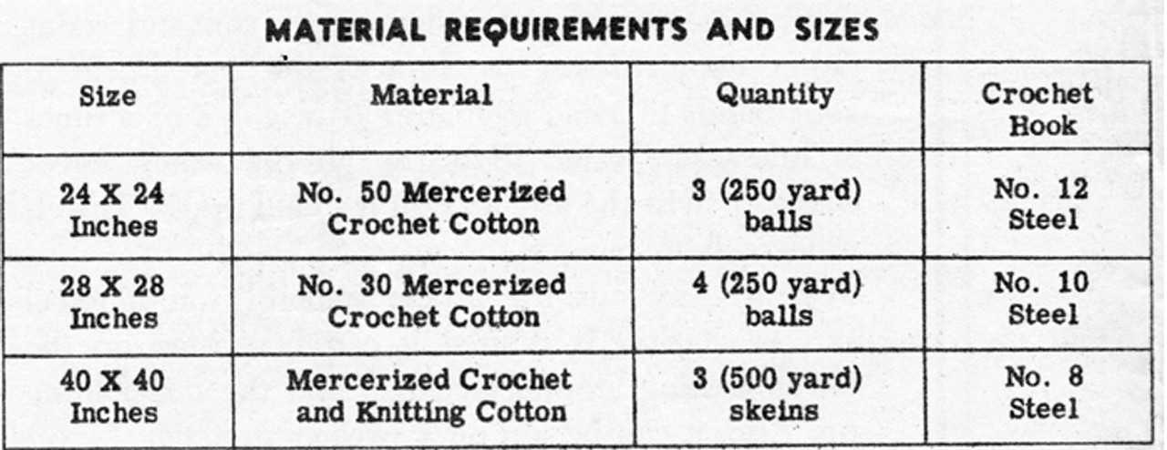 Centerpiece Doily Crochet Material Requirements