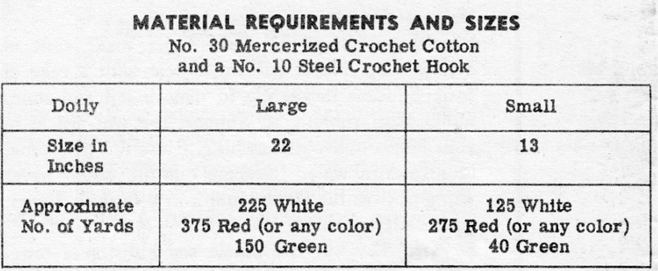 Material Requirements for Crochet Rose Doily