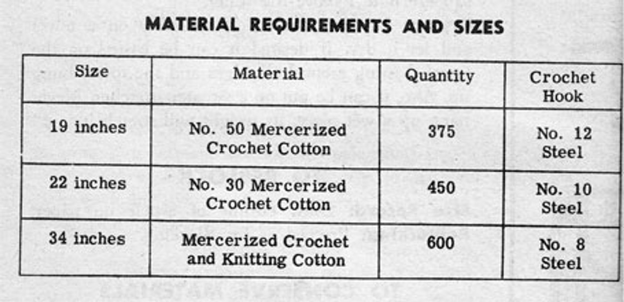 Thread requirements for Mail Order Centerpiece Doily