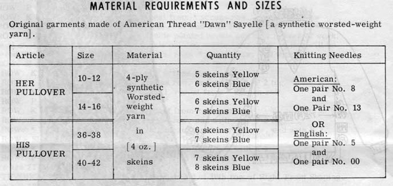 Knitting Material Requirements for His and Hers Pullovers