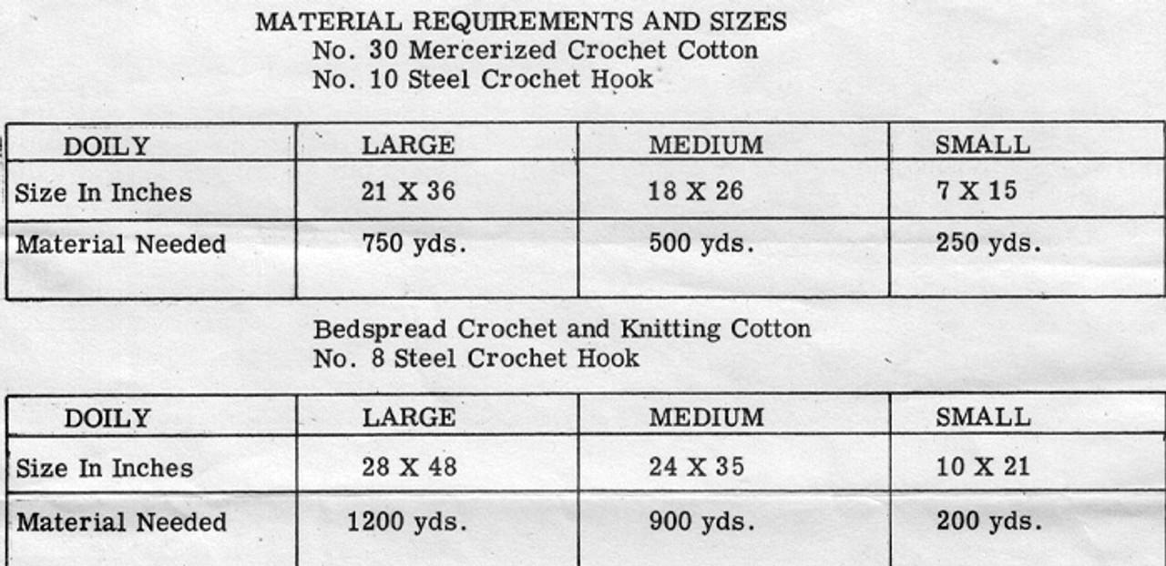 Design 676 Crochet Material Requirements