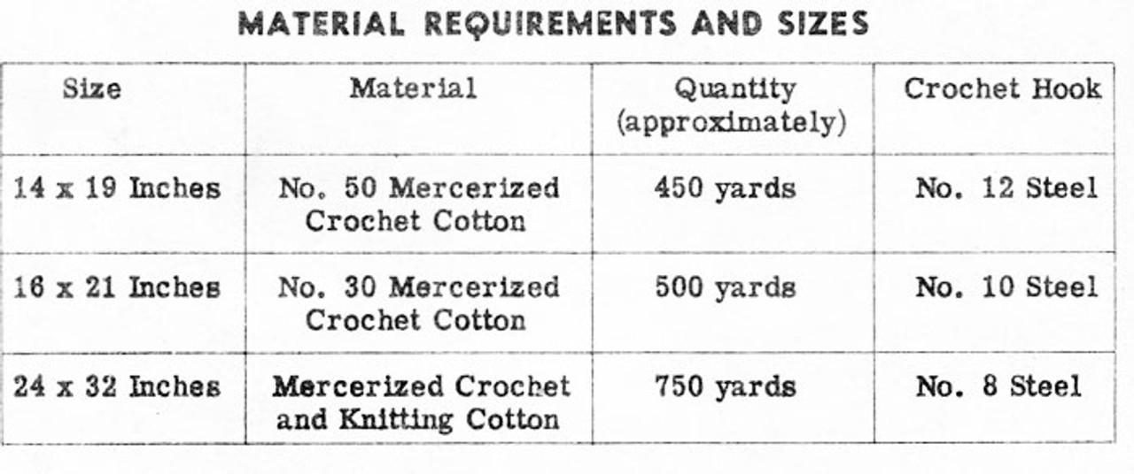 Crochet Pineapple Oblong Doily Design 7140