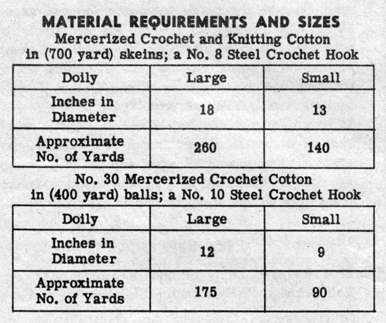 Sun Doily Crochet Material Requirements
