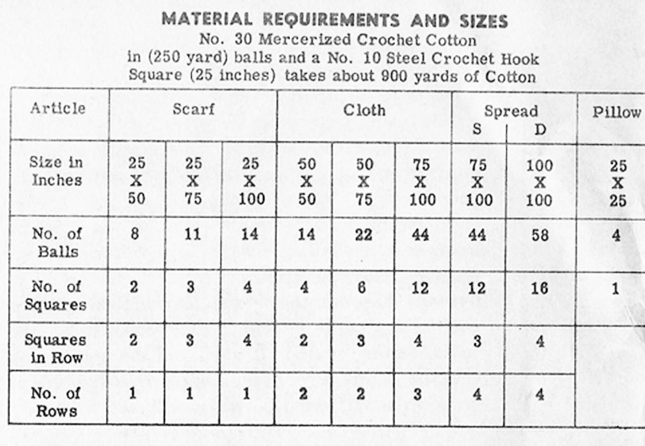 Large Pineapple Crochet  Doily Cloth Pattern Design 891