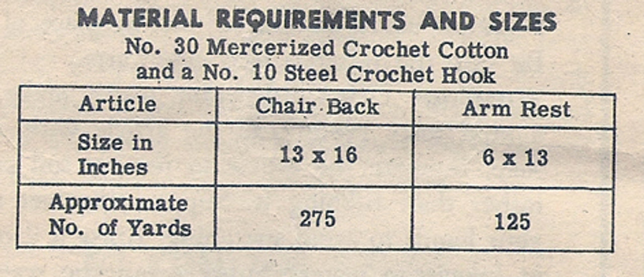 Crochet Thread Requirements for Laura wheeler 673