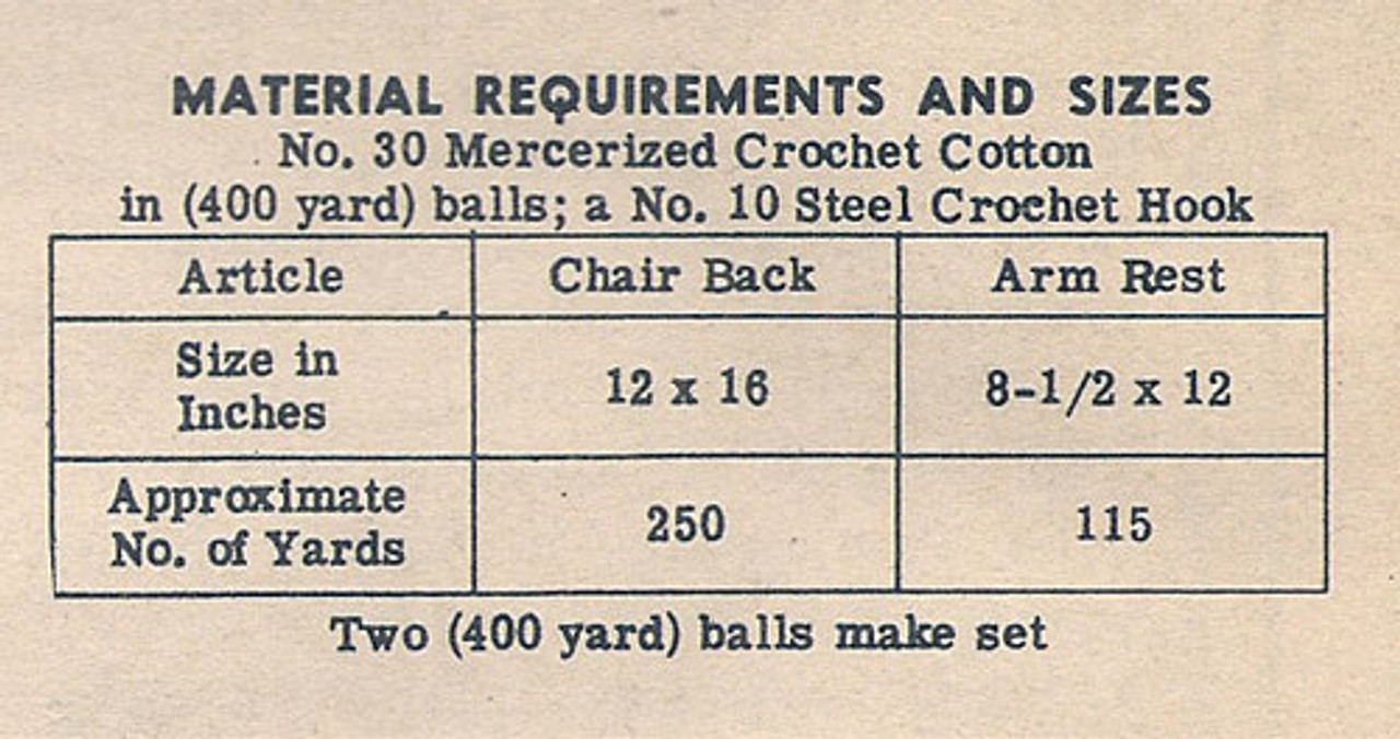 Crochet Thread Requirements for Mail Order 508