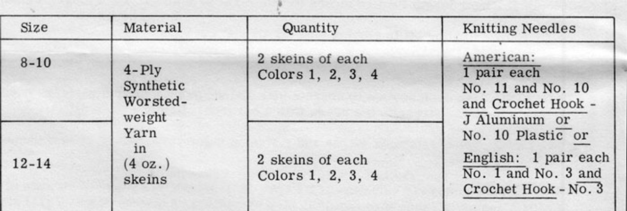 Knitting Requirements for Tunic