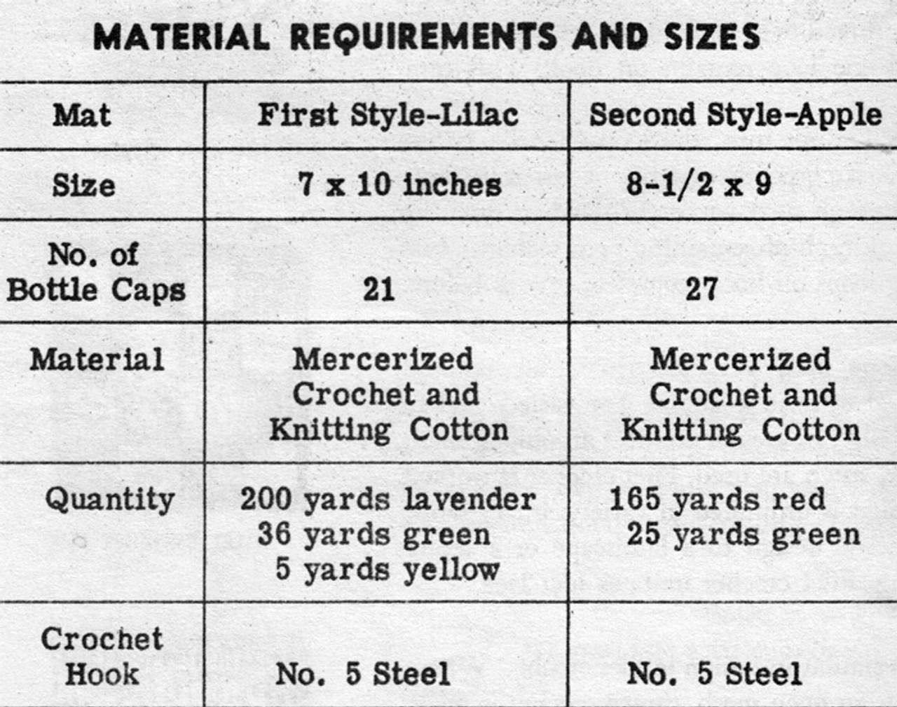 Material For Bottle Cap Crochet Mats