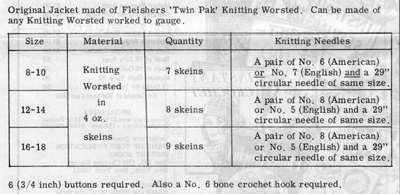 Yarn for Knitted jacket Pattern