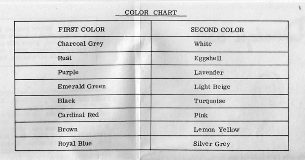 Color Chart for Knitted Jacket