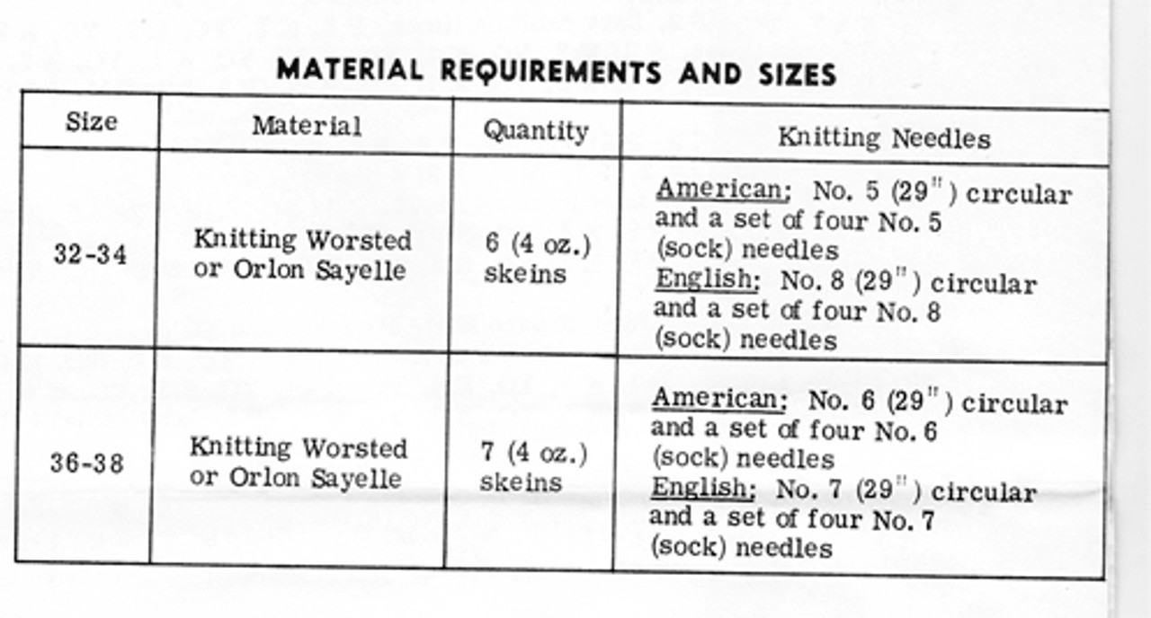 Yarn requirements for Knitted Cable Cardigan