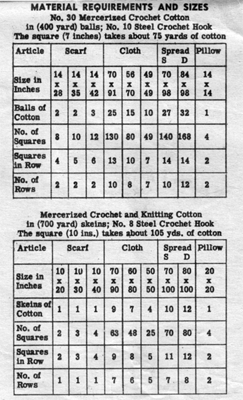 Crocheted Square Pattern for Cloths, Spreads
