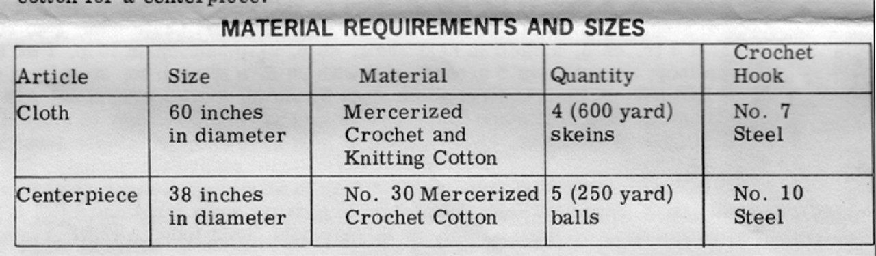 Thread Requirements for Crochet Tablecloth