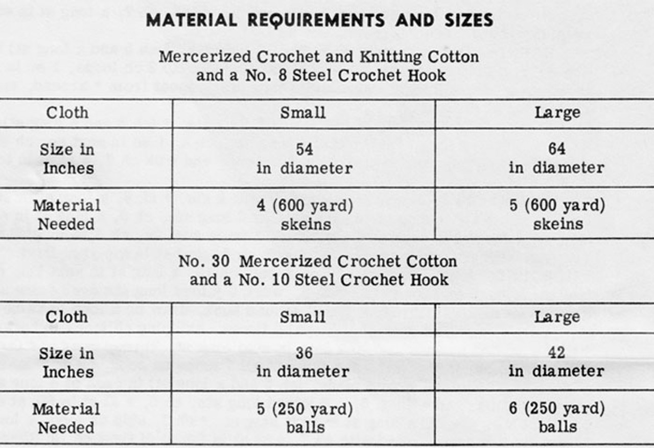 Material Crochet Requirements for Tablecloth Design 510