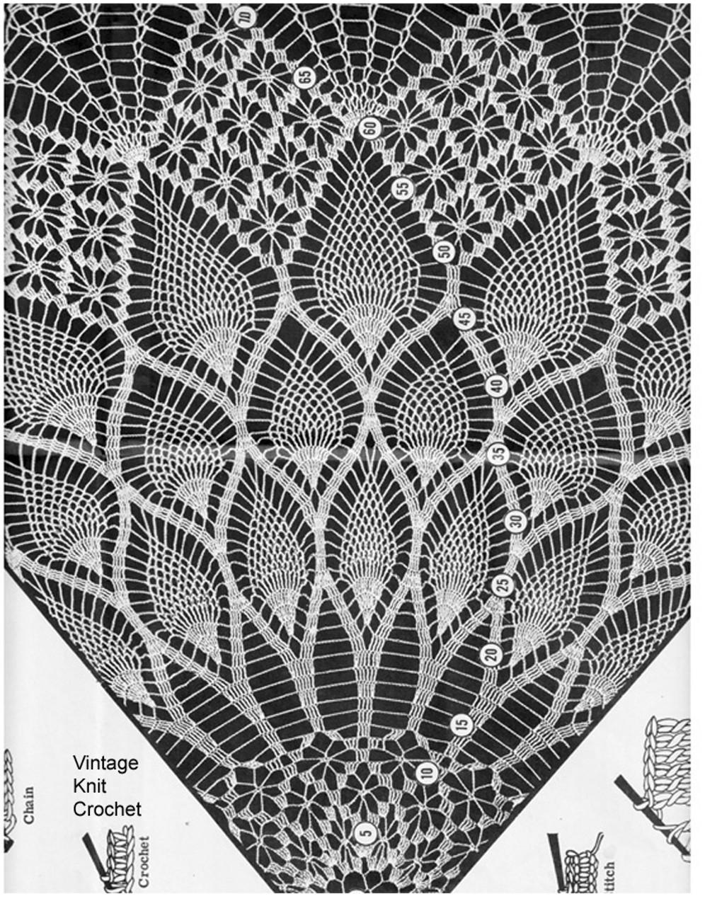 Pattern stitch illustration, Laura wheeler 684 pineapple cloth