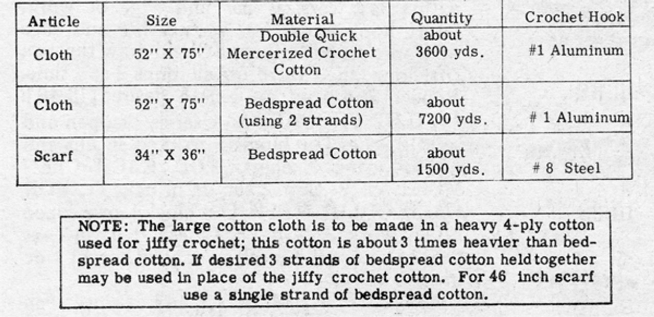 Pineapple Cloth Crochet Material Requirements