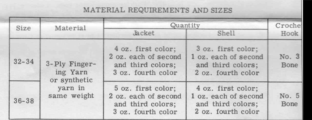 Crochet Material Requirements for Granny Square Jacket